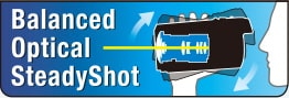 Logotip Balanced Optical SteadyShot